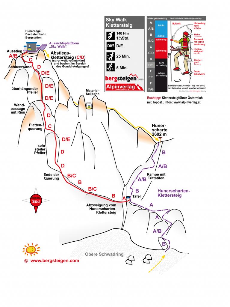 Topo ferraty Sky Walk Klettersteig, Dachstein, źródło: bergsteigen.com